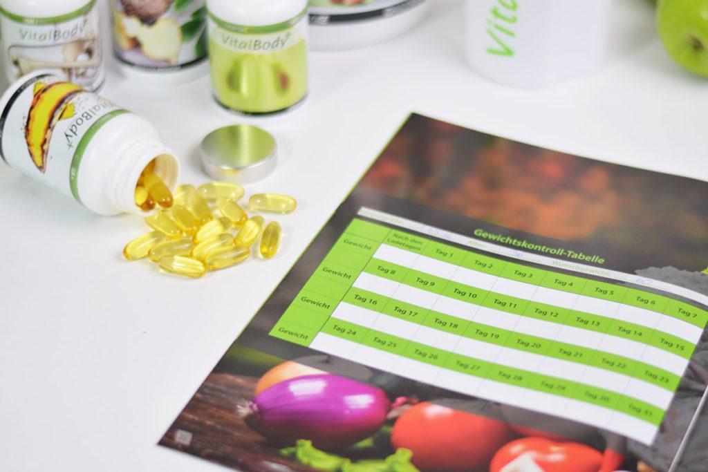 Ablaufplan Stoffwechselkur HCG Diaet Tagebuch Gewichtstabelle Vorstadtleben Lifestyle Blog Hannover