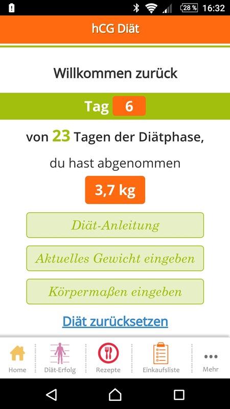 HCG Diaet Tagebuch Stoffwechselkur Tag 6 Vorstadtleben Lifestyle Blog Hannover